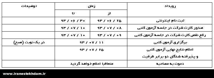 جدول زمانبندی استخدام دیپلم و فوق دیپلم در راهآهن جمهوری اسلامی