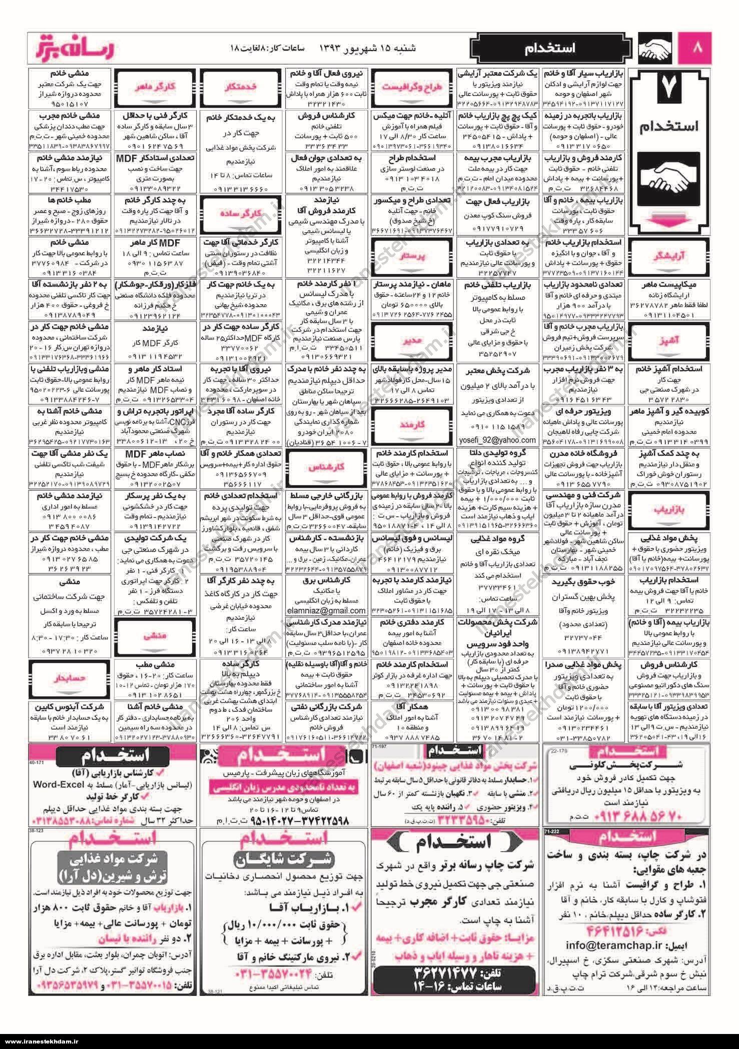 دانلود روزنامه نیازمندی های تهران