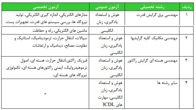 جدول استخدامی