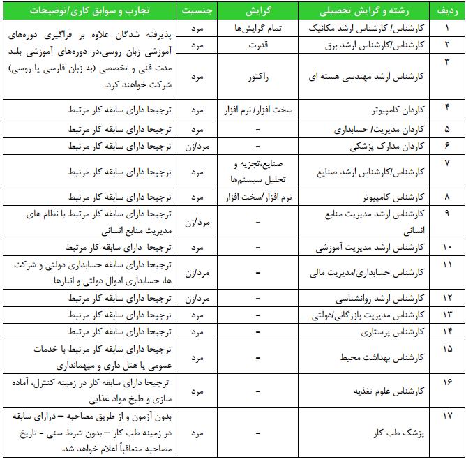 استخدام نیروگاه اتمی بوشهر (استخدام جدید)
