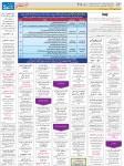 a544 112x150 روزنامه استخدامی استان خراسان رضوی و شهر مشهد | شنبه ۲۵ مهر ۹۴