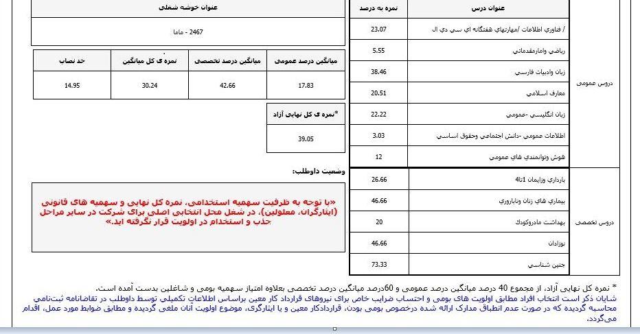 http://iranestekhdam.ir/wp-content/uploads/2016/12/3100.jpg