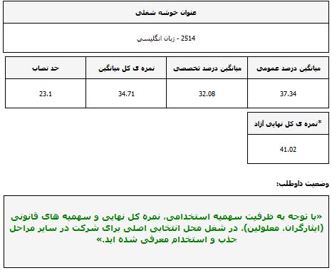 http://iranestekhdam.ir/wp-content/uploads/2016/12/438.png