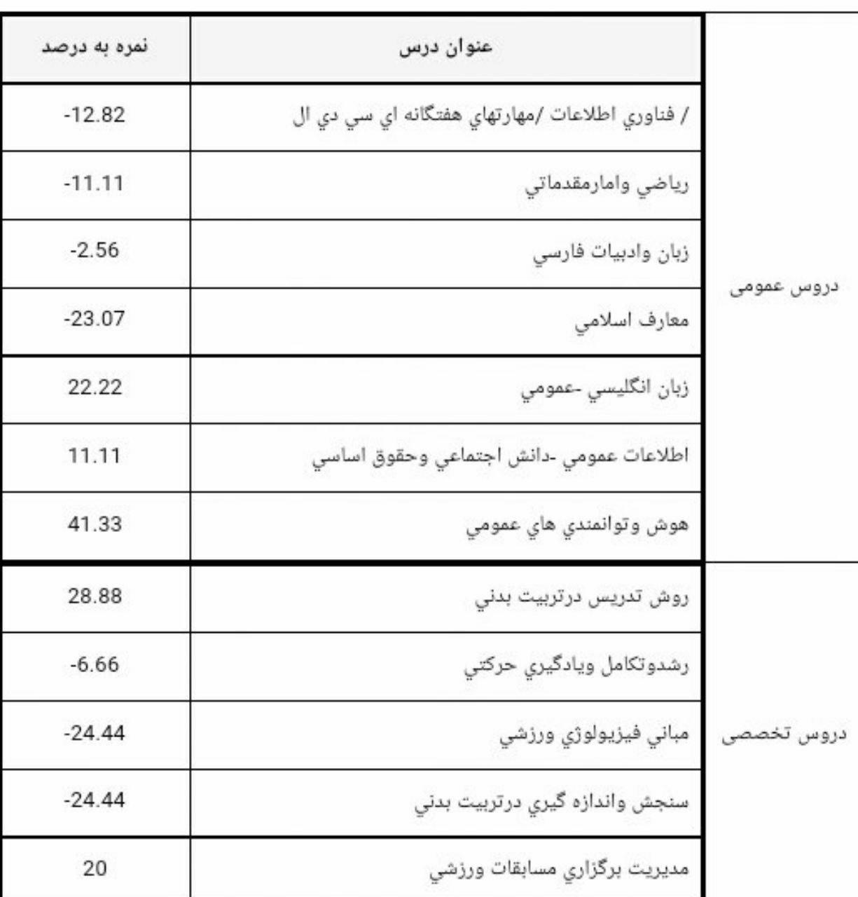 https://iranestekhdam.ir/wp-content/uploads/2017/01/a1.jpg