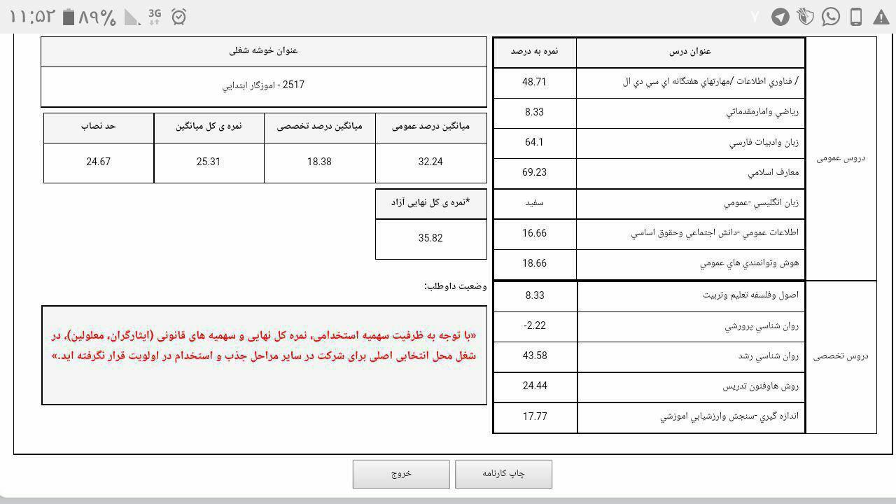 http://iranestekhdam.ir/wp-content/uploads/2017/01/a3.jpg
