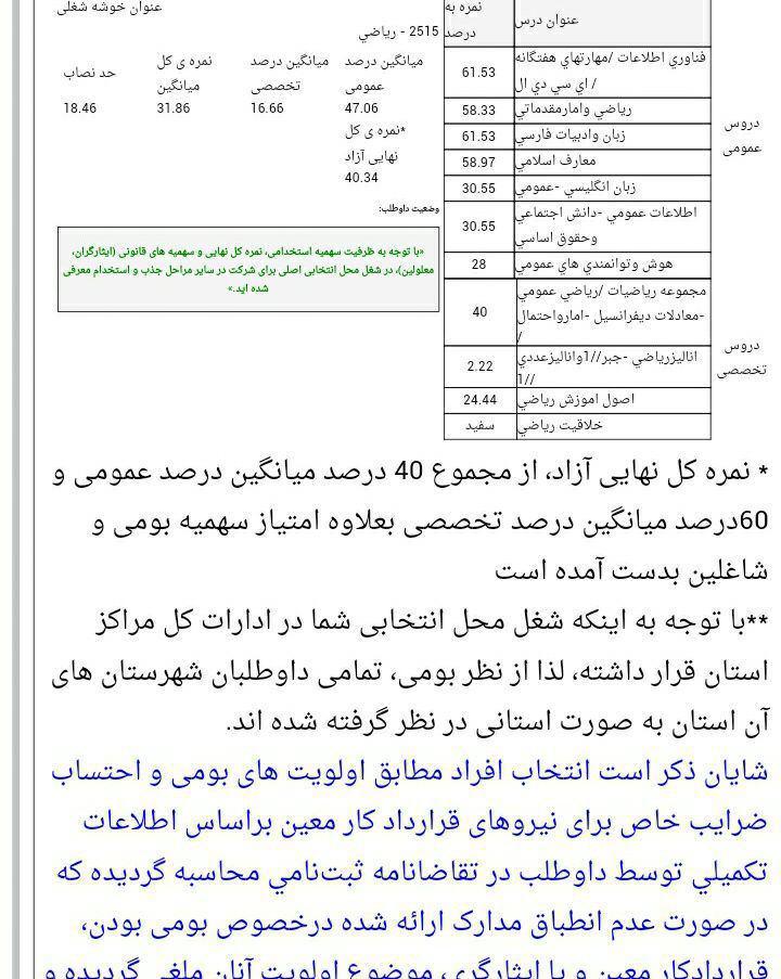 https://iranestekhdam.ir/wp-content/uploads/2017/01/a4.jpg