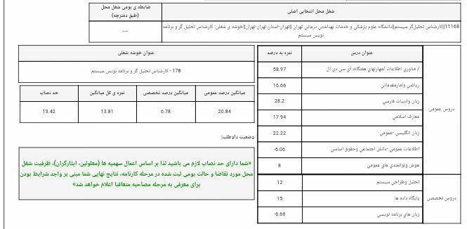 http://iranestekhdam.ir/wp-content/uploads/2017/01/olom.jpg