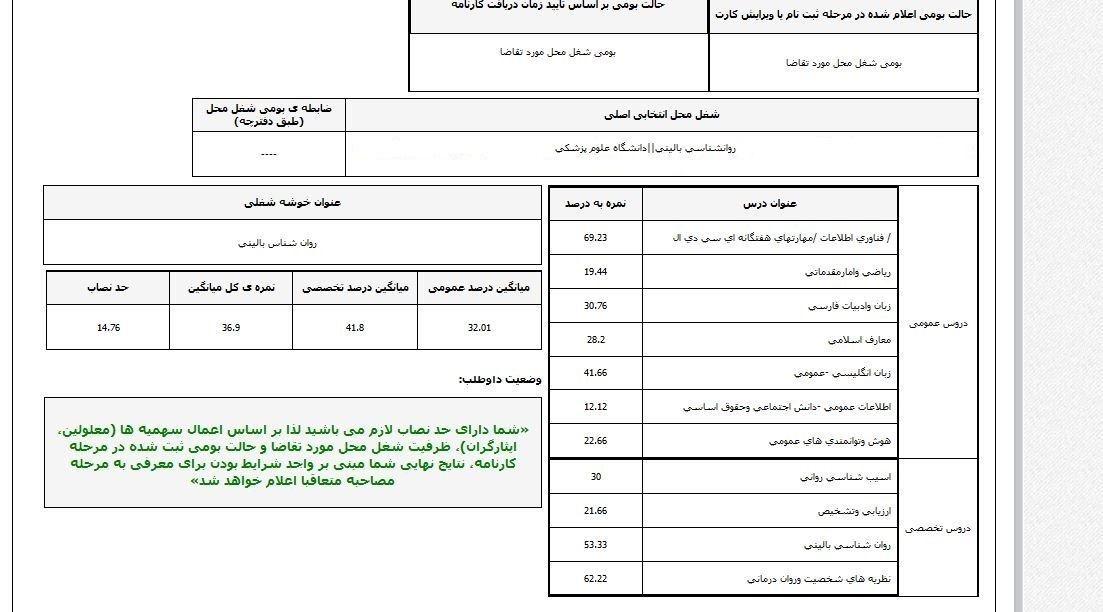http://iranestekhdam.ir/wp-content/uploads/2017/01/oloom.jpg