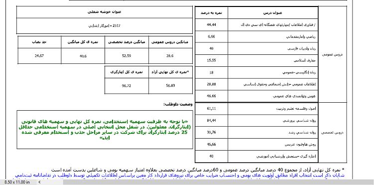 http://iranestekhdam.ir/wp-content/uploads/2017/06/%D8%A7%DB%8C%D8%AB%D8%A7%D8%B1%DA%AF%D8%B1%DB%8C.png