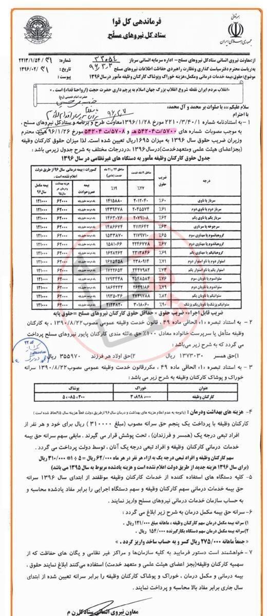 بخشنامه سرباز معلم 96 97 میزان حقوق سربازان امریه در سال 96 چقدر است؟   ایران استخدام