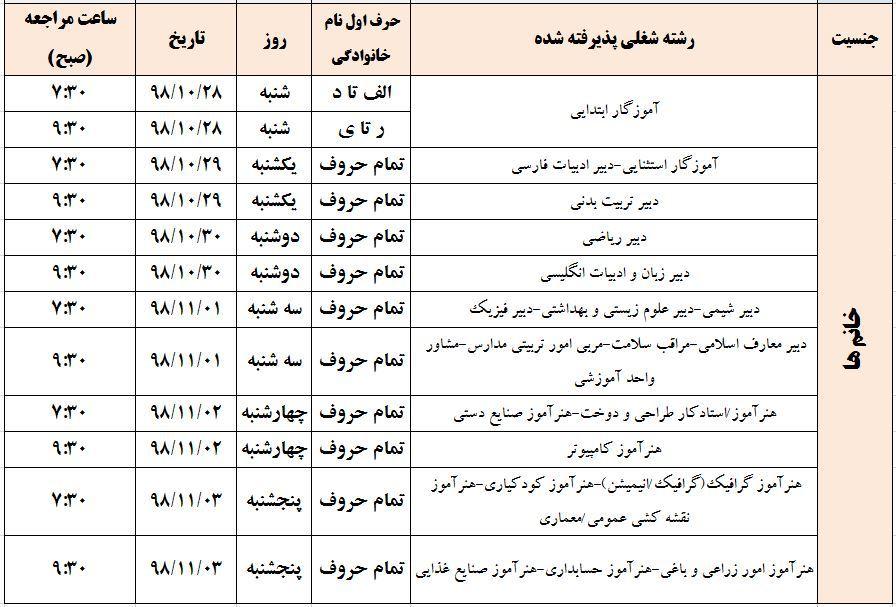 اطلاعیه استان خراسان رضوی در رابطه با استخدام آموزش و پرورش | ایران استخدام